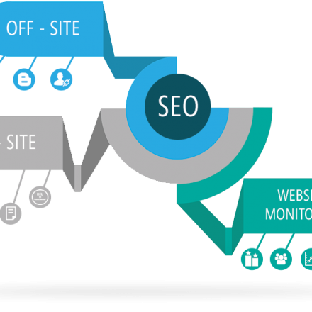 4 Minor Changes You Can Make to Your Website to Make it More Visible in Search Engines